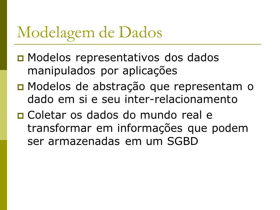 Modelagem de Dados Modelos representativos dos dados manipulados por aplicações.