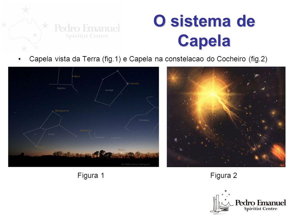 O sistema de Capela Capela vista da Terra (fig.1) e Capela na constelacao do Cocheiro (fig.2) Figura 1 Figura 2.