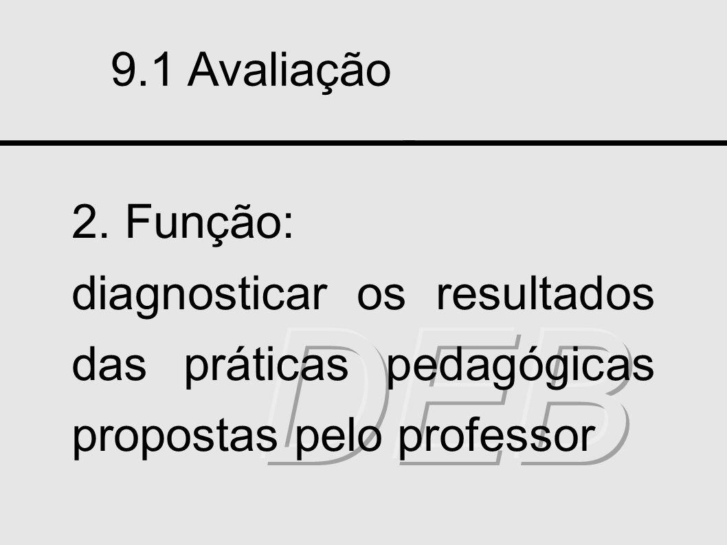 9.1 Avaliação 2. Função: diagnosticar os resultados das práticas pedagógicas propostas pelo professor.