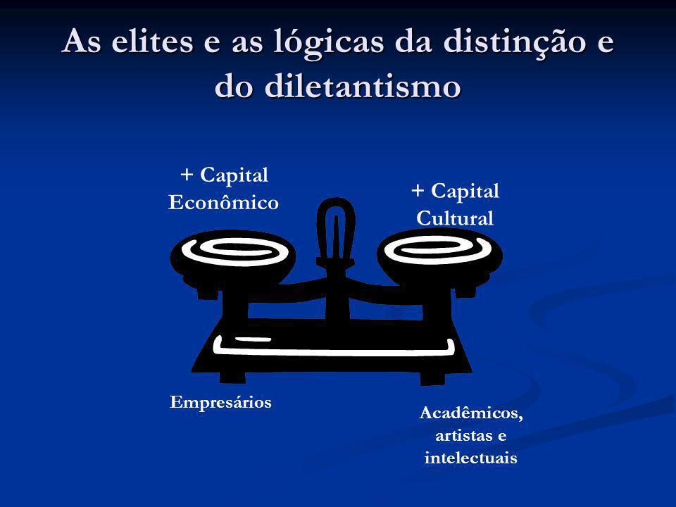 As elites e as lógicas da distinção e do diletantismo