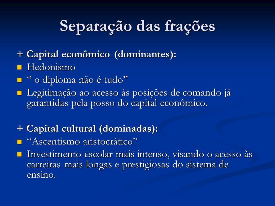 Separação das frações + Capital econômico (dominantes): Hedonismo