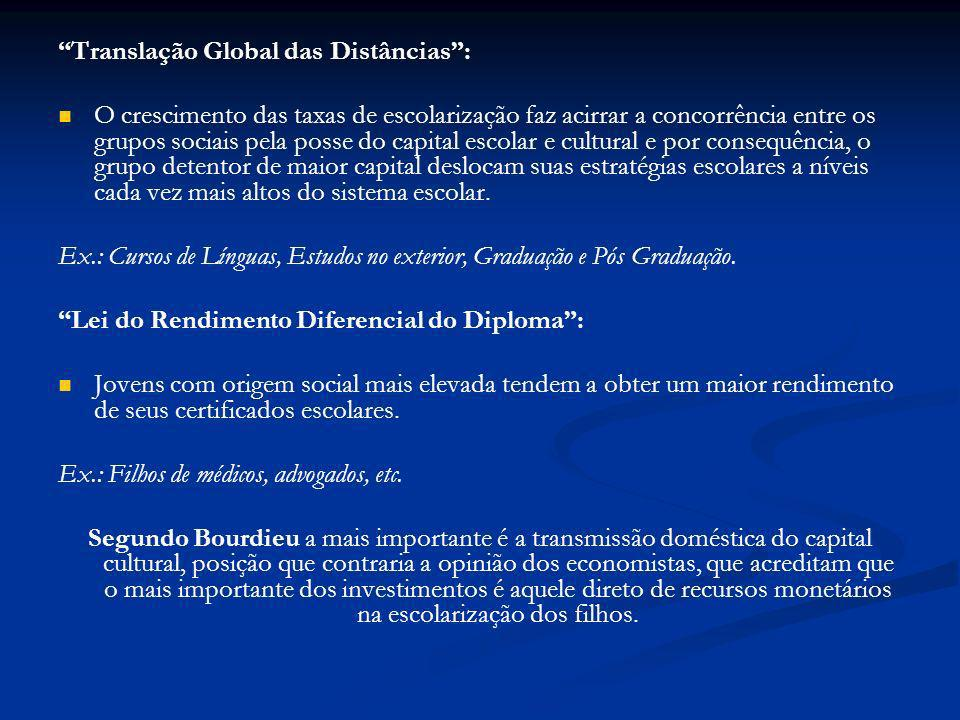 Translação Global das Distâncias :