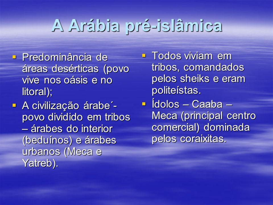 A Arábia pré-islâmica Predominância de áreas desérticas (povo vive nos oásis e no litoral);