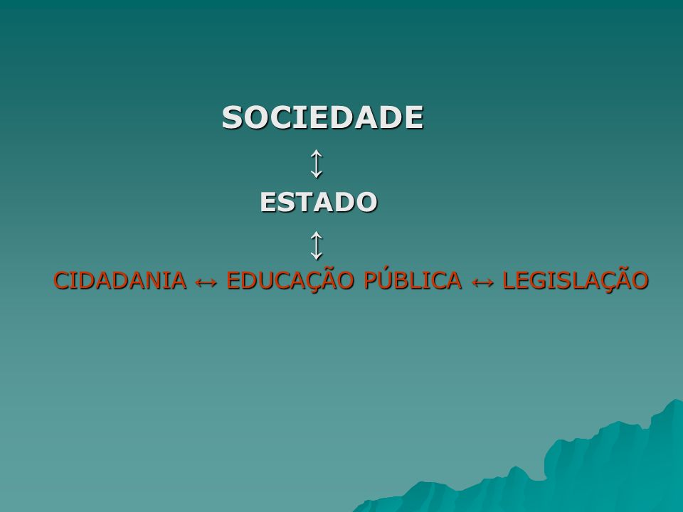 SOCIEDADE ↕ ESTADO CIDADANIA ↔ EDUCAÇÃO PÚBLICA ↔ LEGISLAÇÃO
