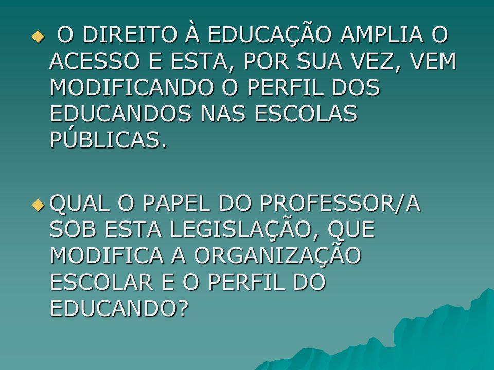 O DIREITO À EDUCAÇÃO AMPLIA O ACESSO E ESTA, POR SUA VEZ, VEM MODIFICANDO O PERFIL DOS EDUCANDOS NAS ESCOLAS PÚBLICAS.