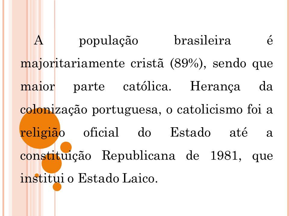 A população brasileira é majoritariamente cristã (89%), sendo que maior parte católica.
