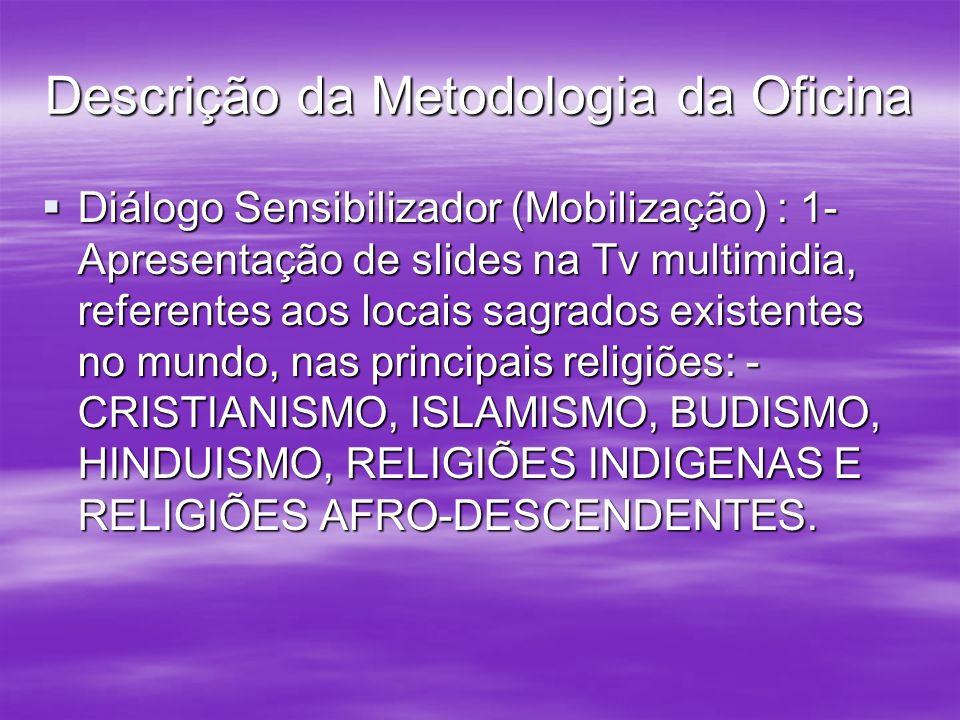 Descrição da Metodologia da Oficina