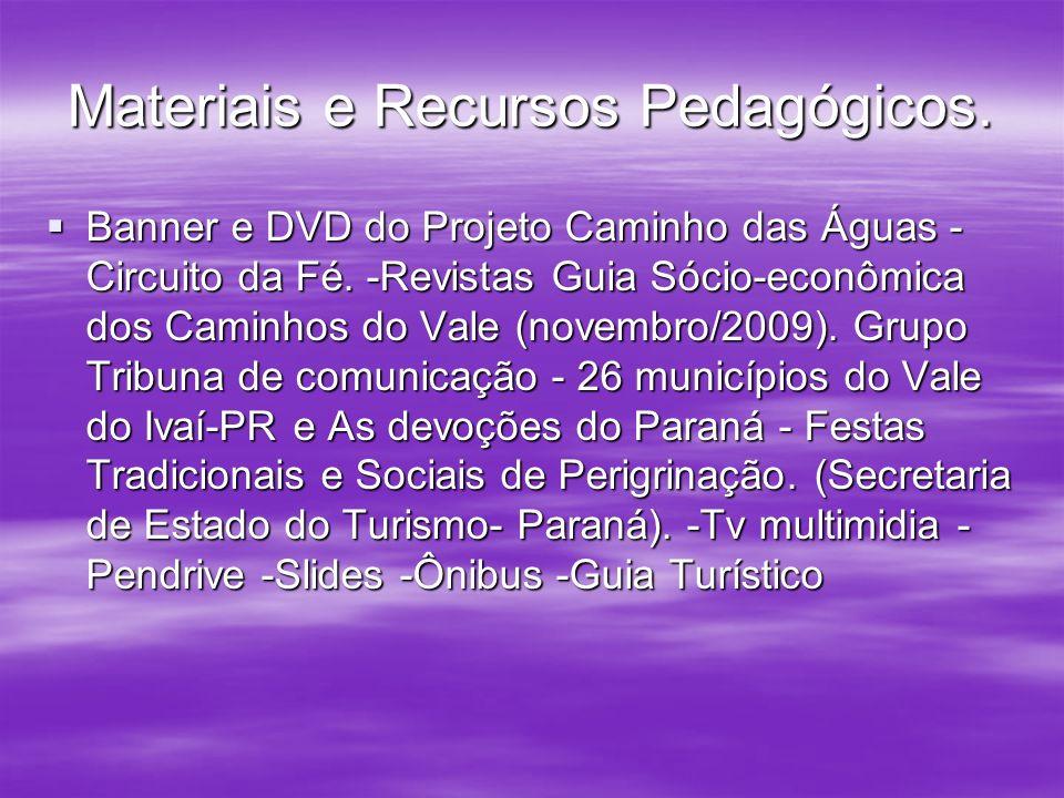 Materiais e Recursos Pedagógicos.
