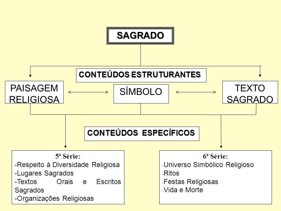 PAISAGEMRELIGIOSA SÍMBOLO TEXTO SAGRADO SAGRADO