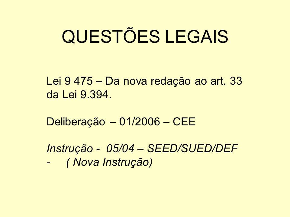 QUESTÕES LEGAIS Lei 9 475 – Da nova redação ao art. 33 da Lei 9.394.