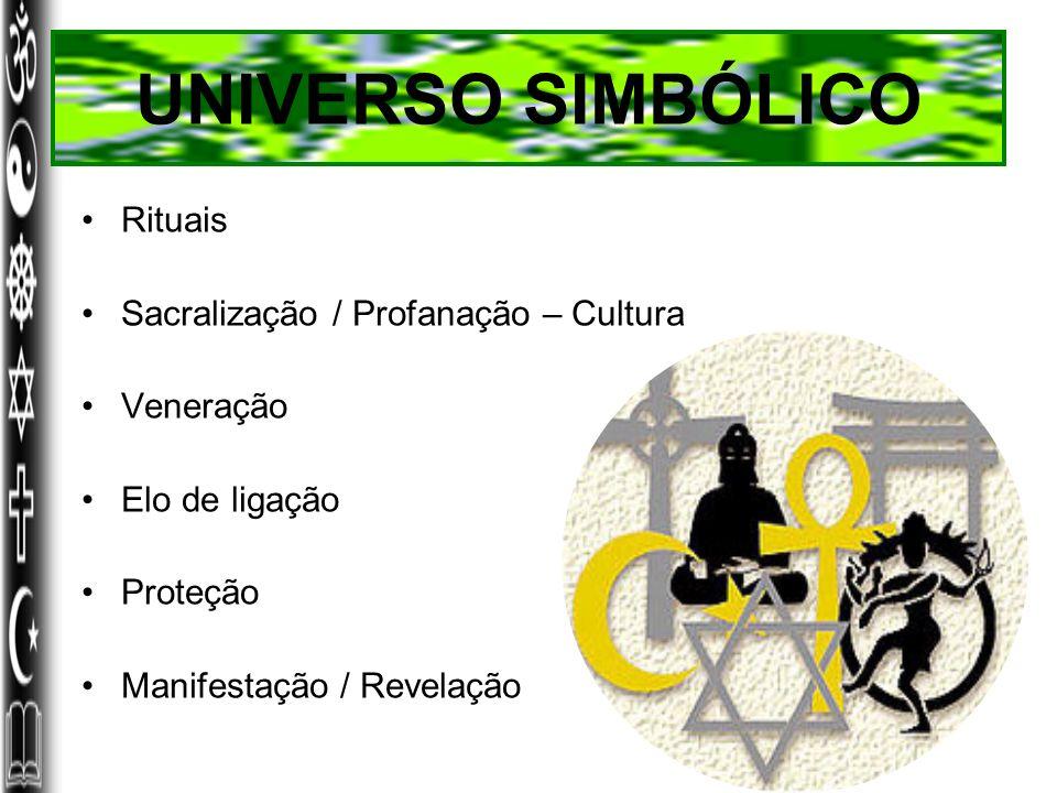 UNIVERSO SIMBÓLICO Rituais Sacralização / Profanação – Cultura