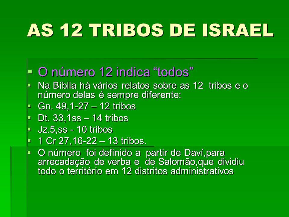 AS 12 TRIBOS DE ISRAEL O número 12 indica todos
