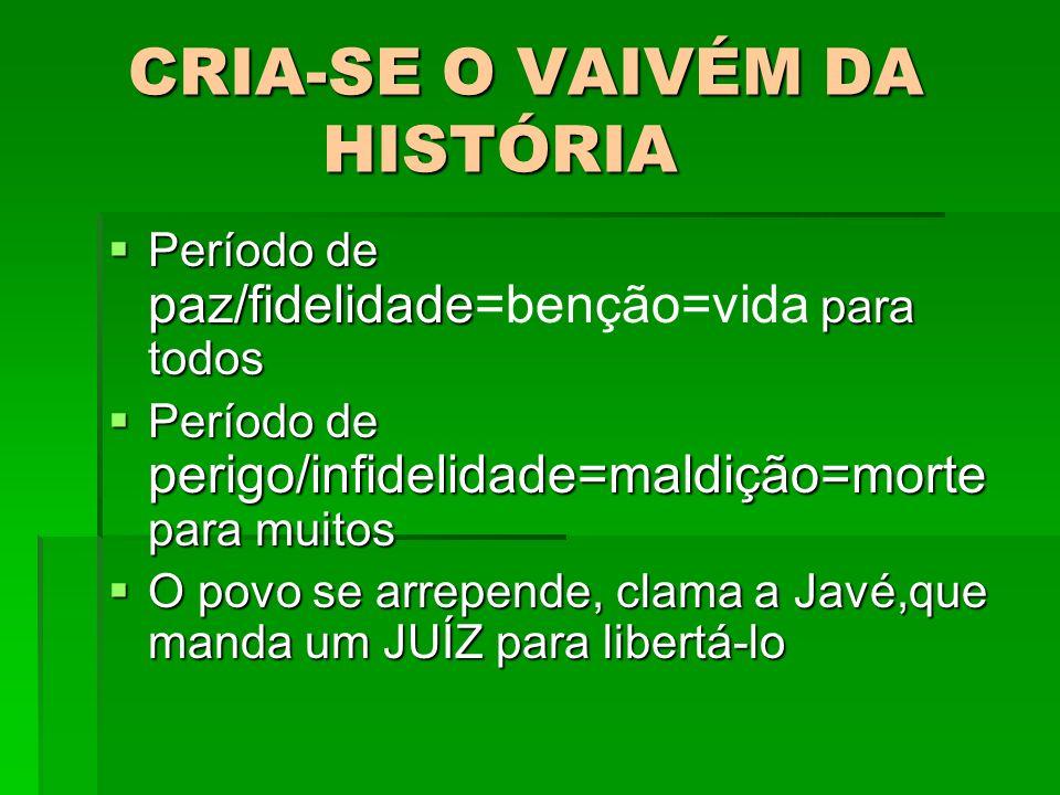 CRIA-SE O VAIVÉM DA HISTÓRIA