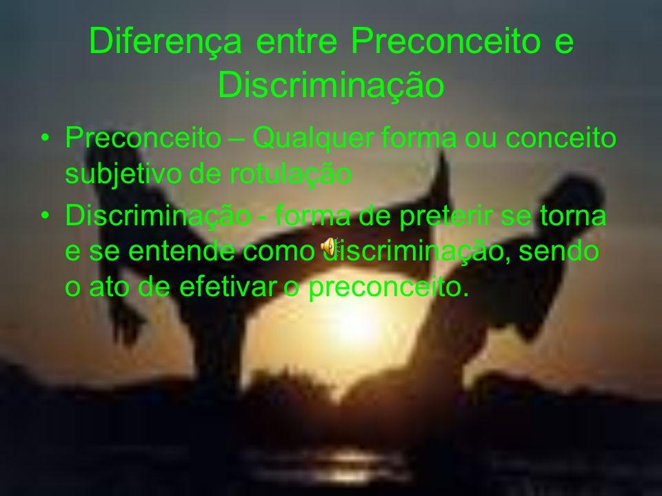 Diferença entre Preconceito e Discriminação