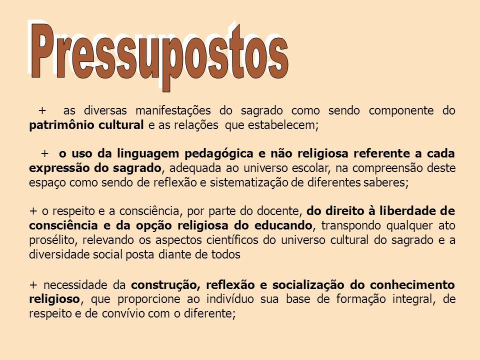 Pressupostos + as diversas manifestações do sagrado como sendo componente do patrimônio cultural e as relações que estabelecem;