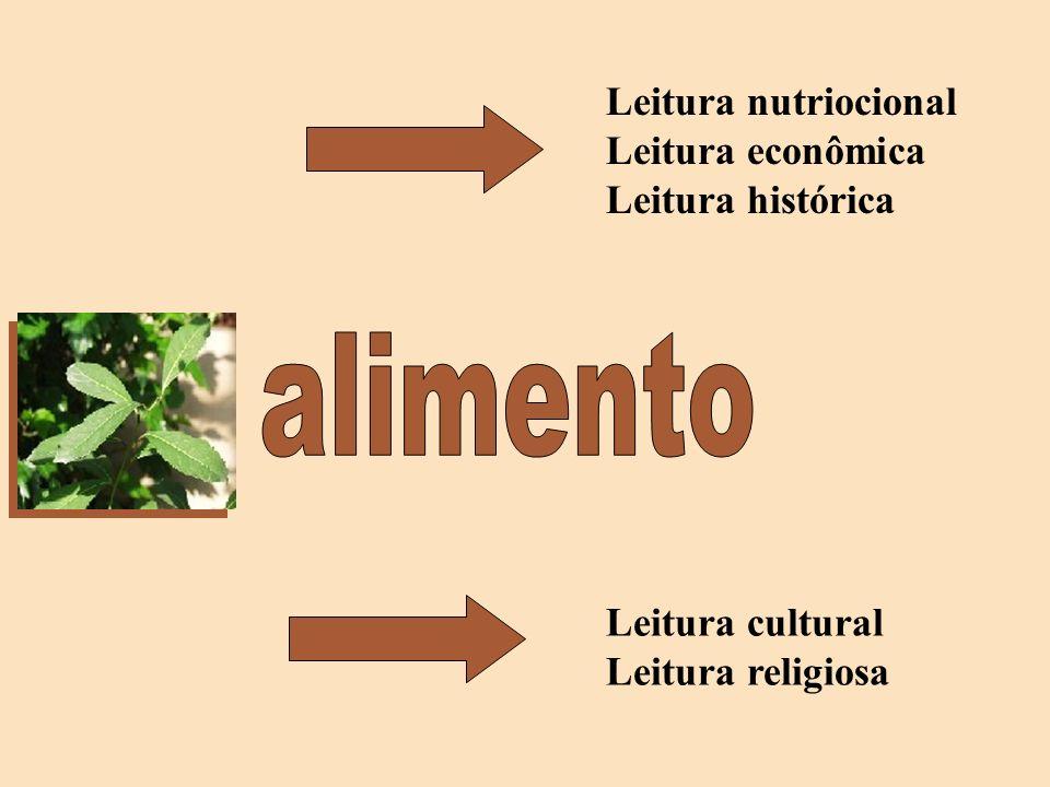 alimento Leitura nutriocional Leitura econômica Leitura histórica