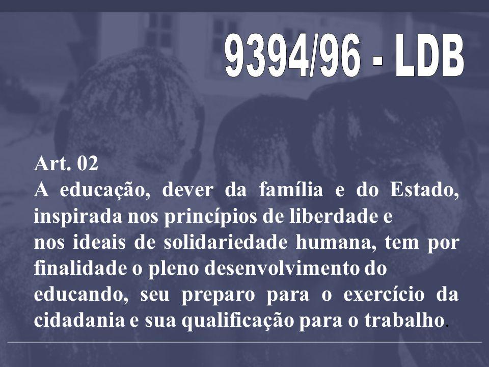 Art. 02 A educação, dever da família e do Estado, inspirada nos princípios de liberdade e.