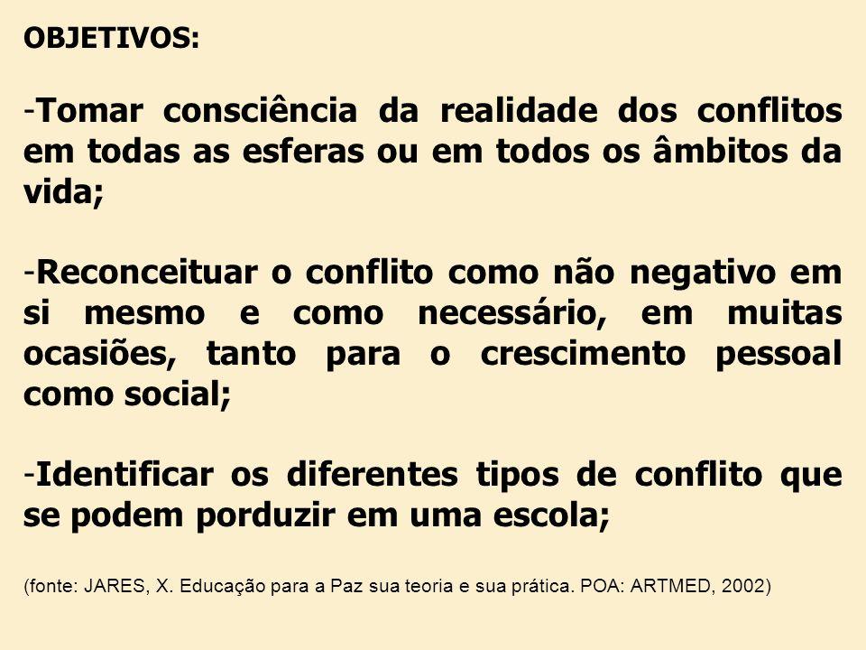 OBJETIVOS: Tomar consciência da realidade dos conflitos em todas as esferas ou em todos os âmbitos da vida;