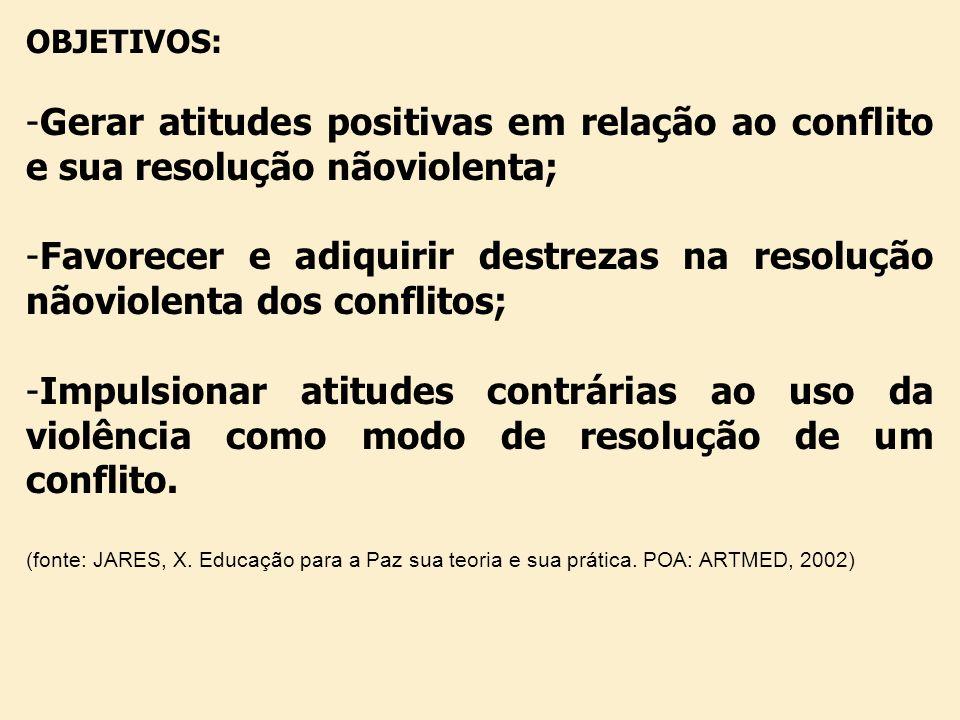 OBJETIVOS: Gerar atitudes positivas em relação ao conflito e sua resolução nãoviolenta;