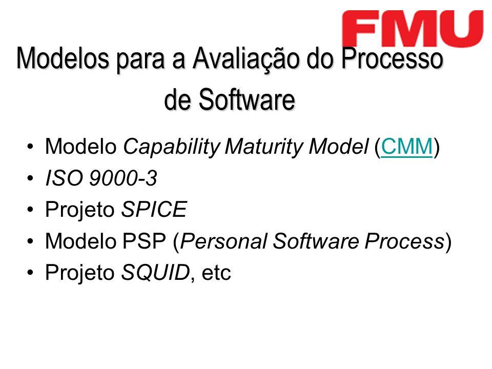 Modelos para a Avaliação do Processo de Software