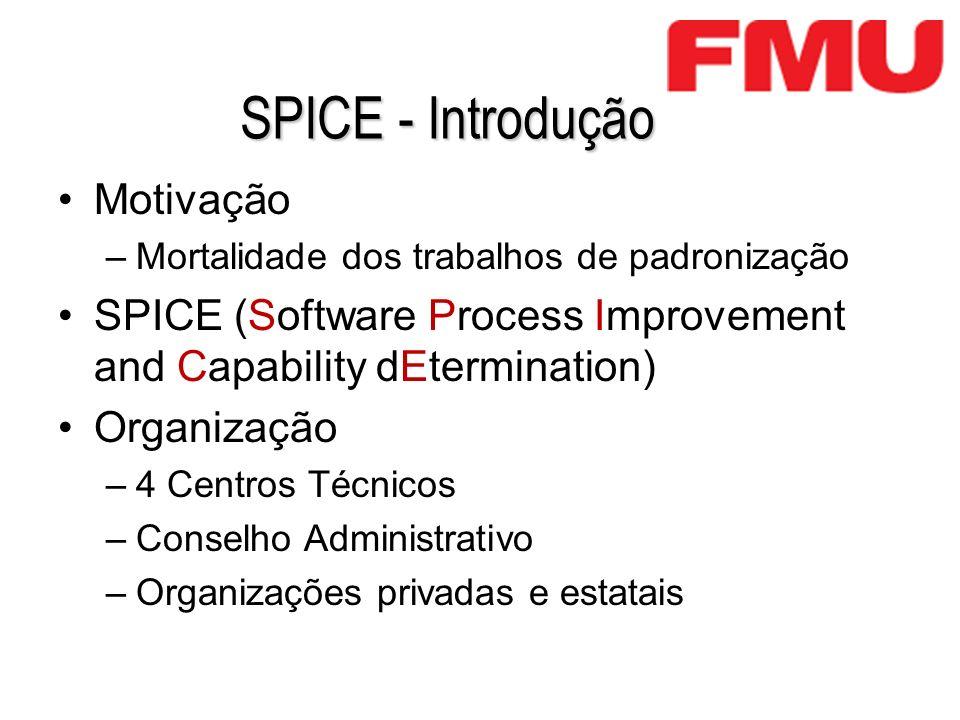 SPICE - Introdução Motivação