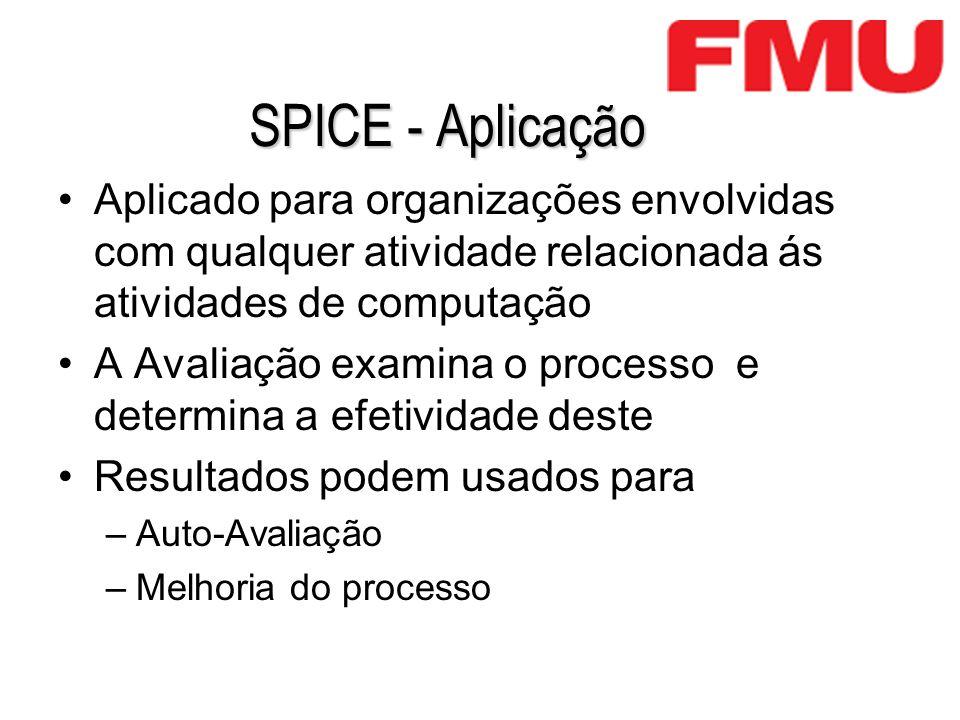 SPICE - Aplicação Aplicado para organizações envolvidas com qualquer atividade relacionada ás atividades de computação.