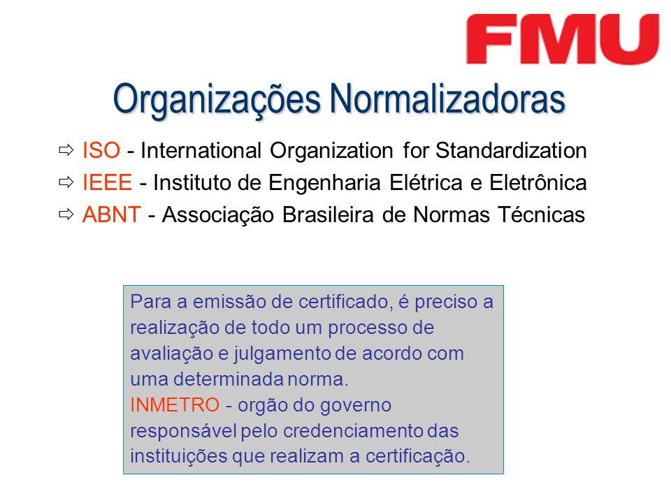 Organizações Normalizadoras