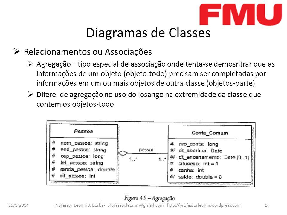 Diagramas de Classes Relacionamentos ou Associações