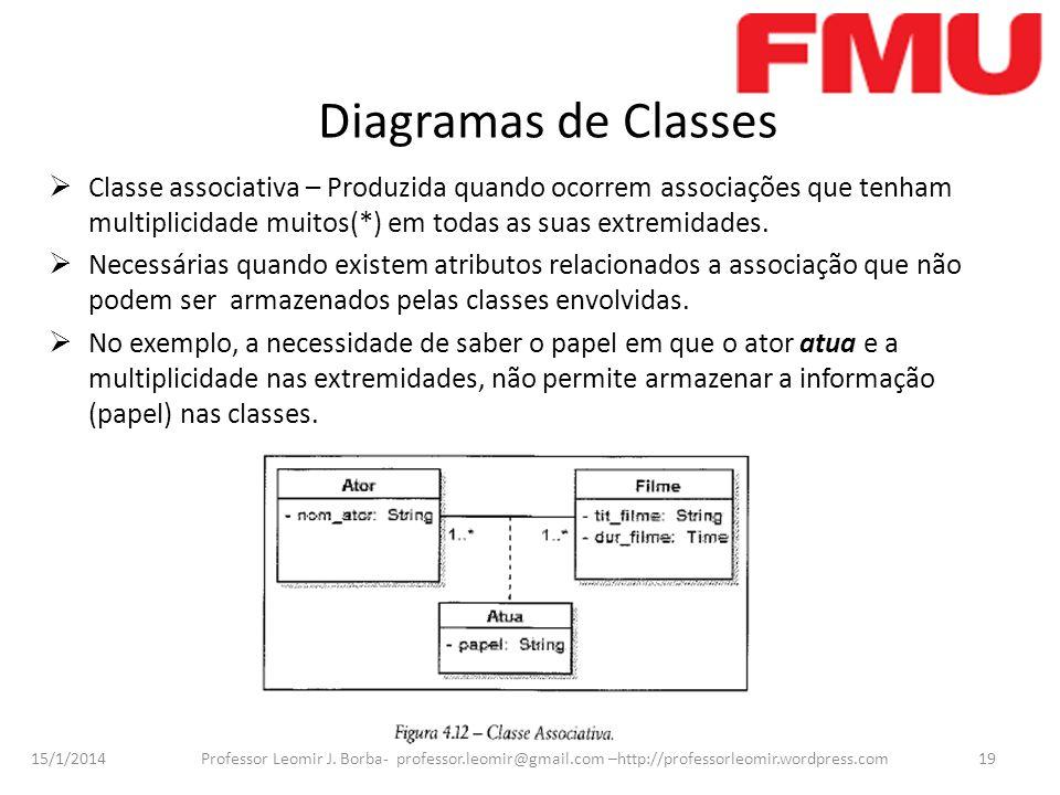 Diagramas de Classes Classe associativa – Produzida quando ocorrem associações que tenham multiplicidade muitos(*) em todas as suas extremidades.