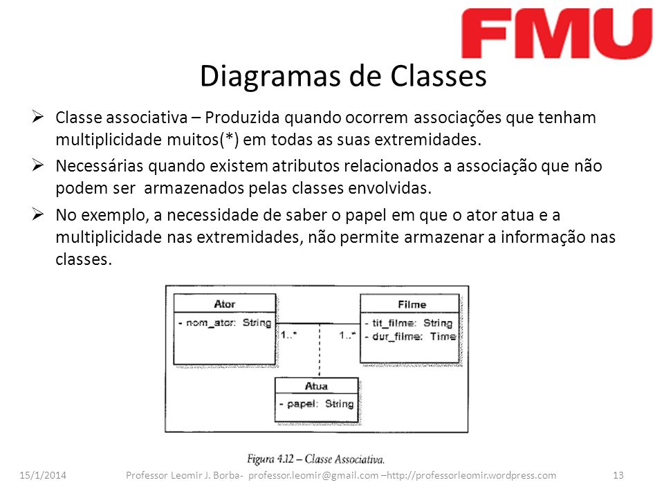 Diagramas de ClassesClasse associativa – Produzida quando ocorrem associações que tenham multiplicidade muitos(*) em todas as suas extremidades.