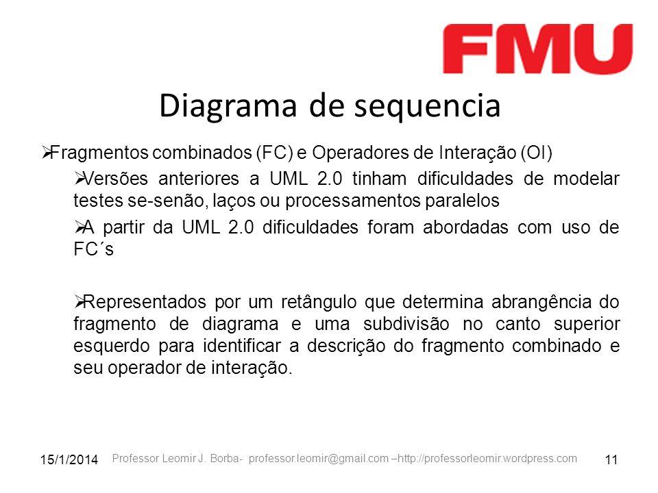 Diagrama de sequenciaFragmentos combinados (FC) e Operadores de Interação (OI)