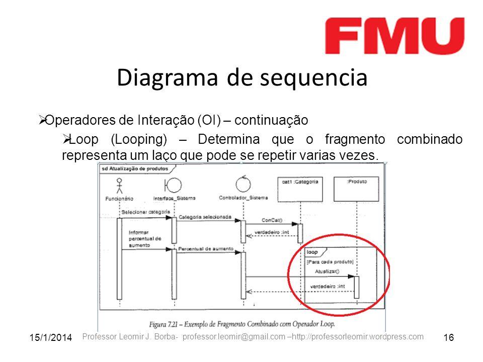 Diagrama de sequencia Operadores de Interação (OI) – continuação