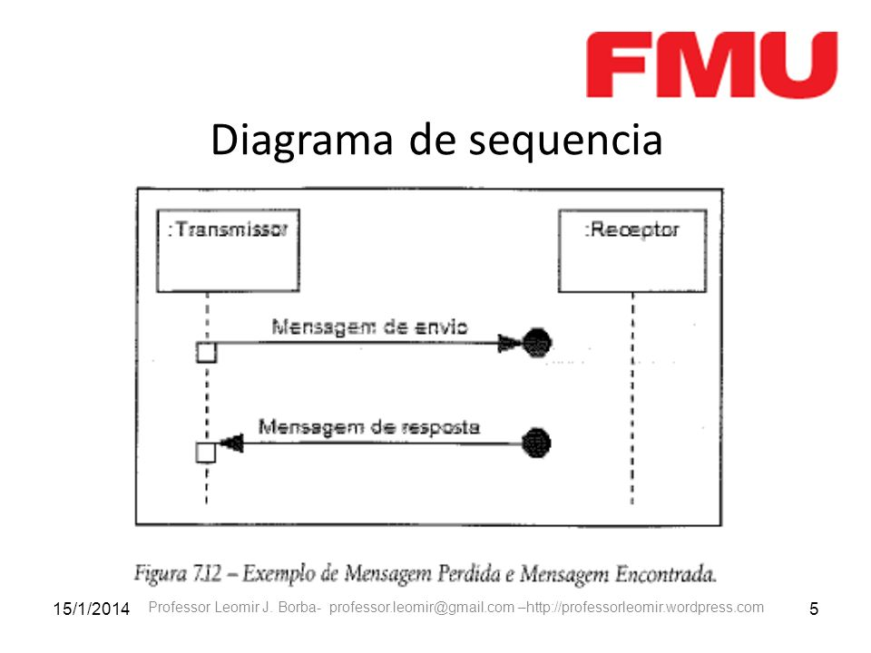 Diagrama de sequencia 25/03/2017