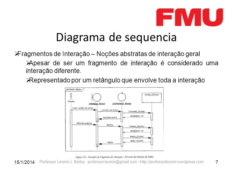 Diagrama de sequenciaFragmentos de Interação – Noções abstratas de interação geral.