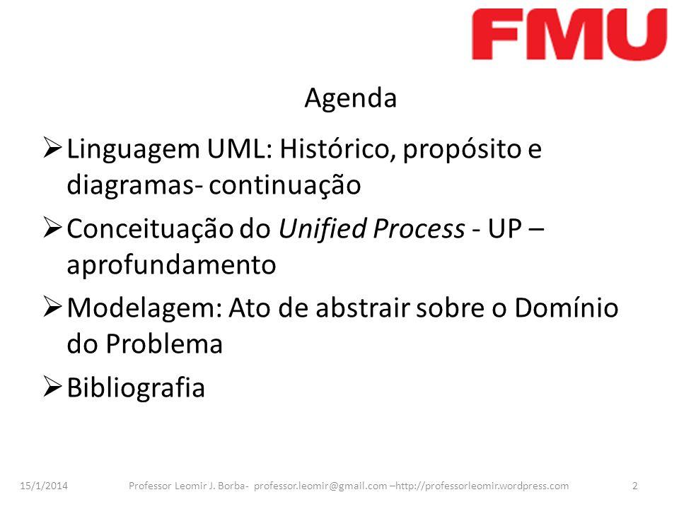 Linguagem UML: Histórico, propósito e diagramas- continuação