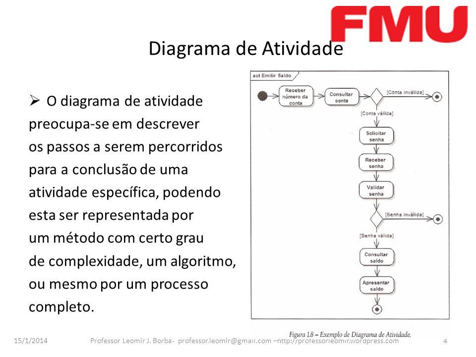 Diagrama de Atividade O diagrama de atividade preocupa-se em descrever
