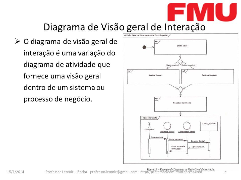 Diagrama de Visão geral de Interação
