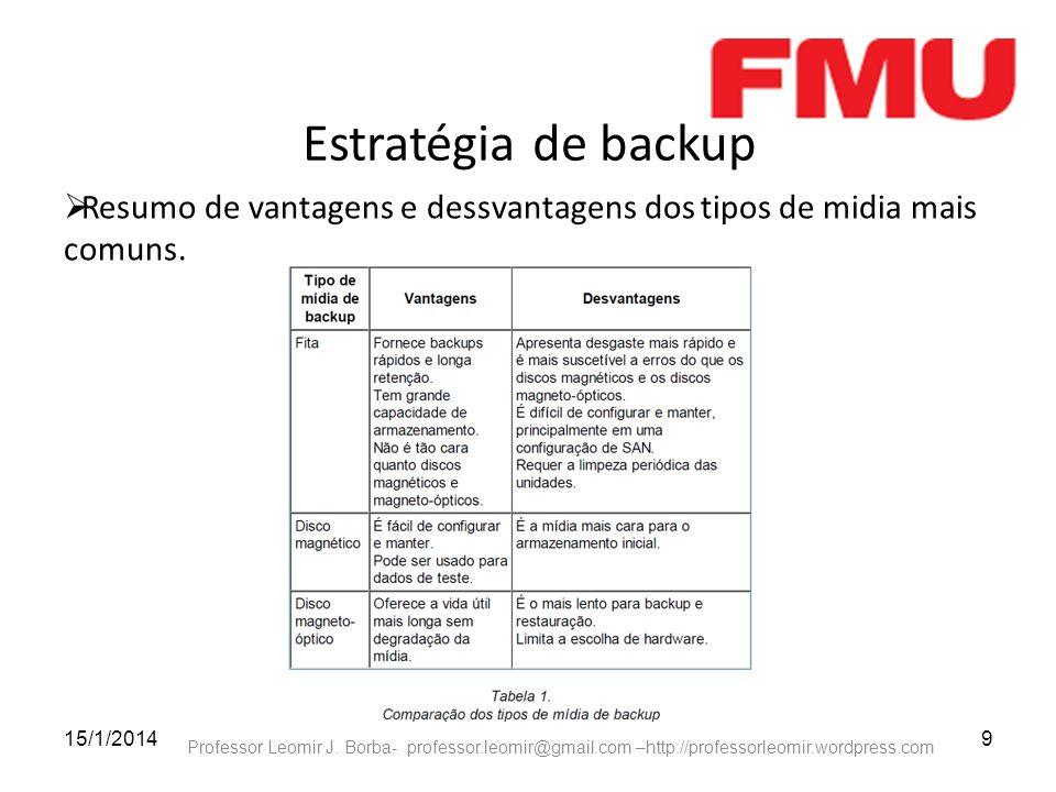 Estratégia de backup Resumo de vantagens e dessvantagens dos tipos de midia mais comuns. 25/03/2017.