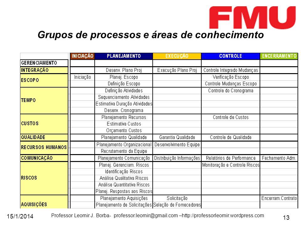 Grupos de processos e áreas de conhecimento