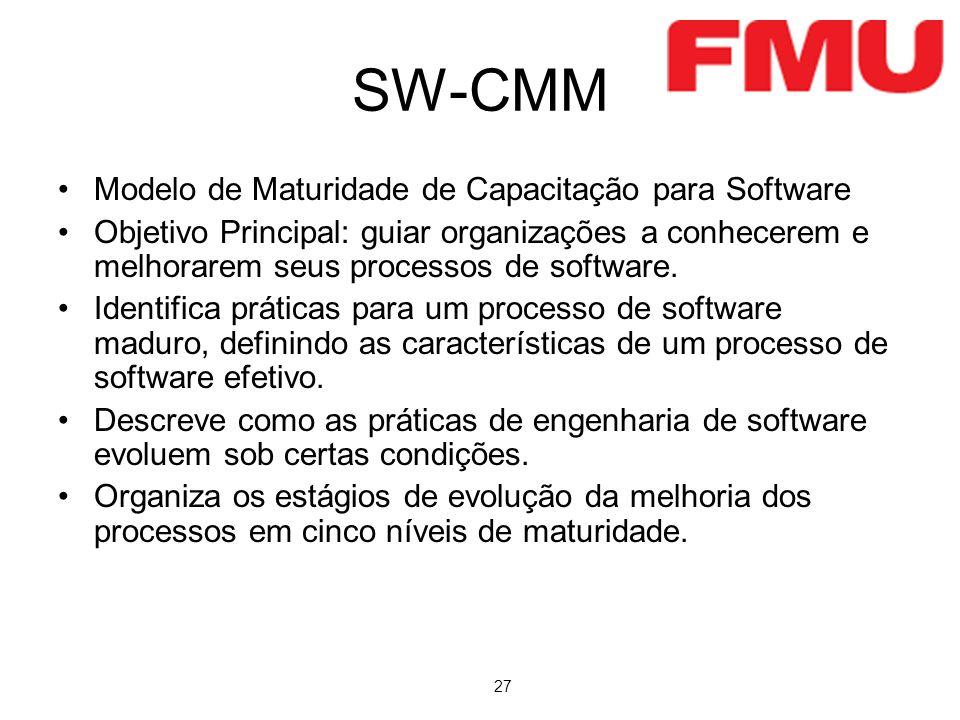 SW-CMM Modelo de Maturidade de Capacitação para Software