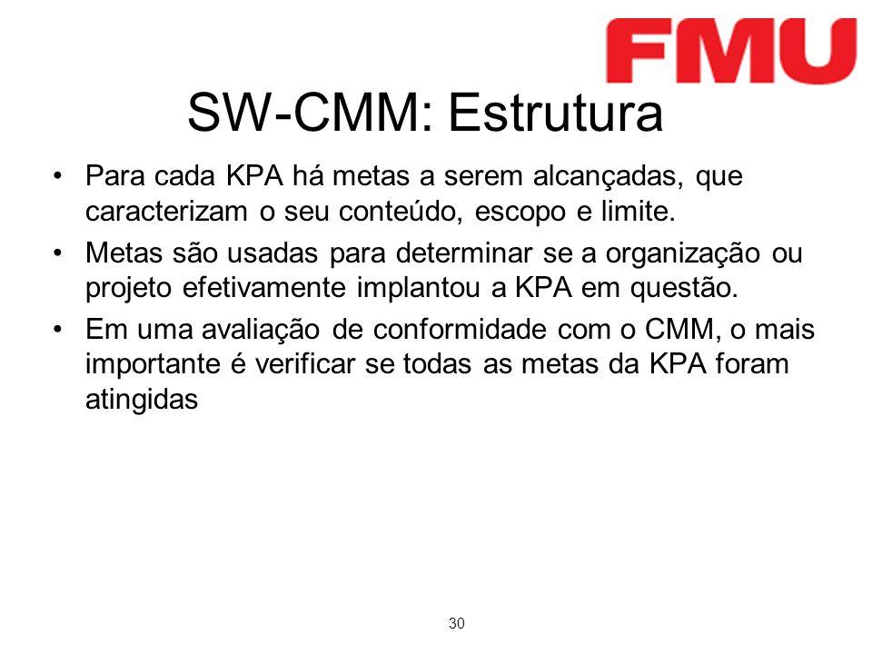 SW-CMM: Estrutura Para cada KPA há metas a serem alcançadas, que caracterizam o seu conteúdo, escopo e limite.