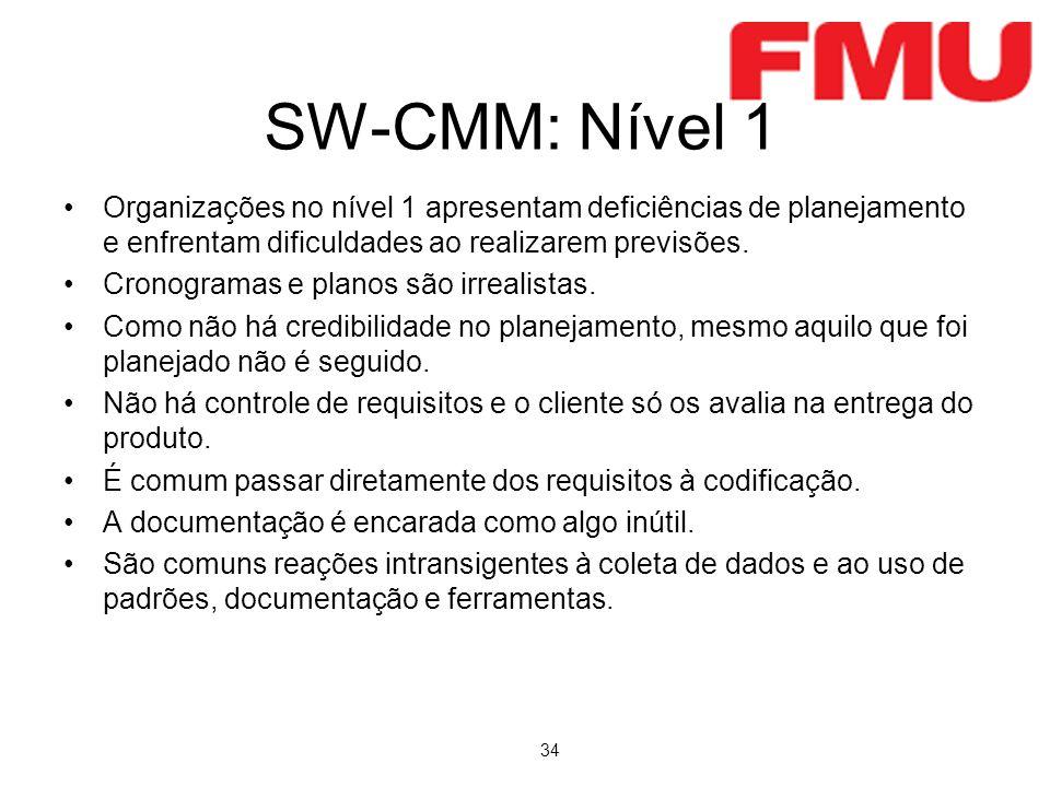 SW-CMM: Nível 1 Organizações no nível 1 apresentam deficiências de planejamento e enfrentam dificuldades ao realizarem previsões.