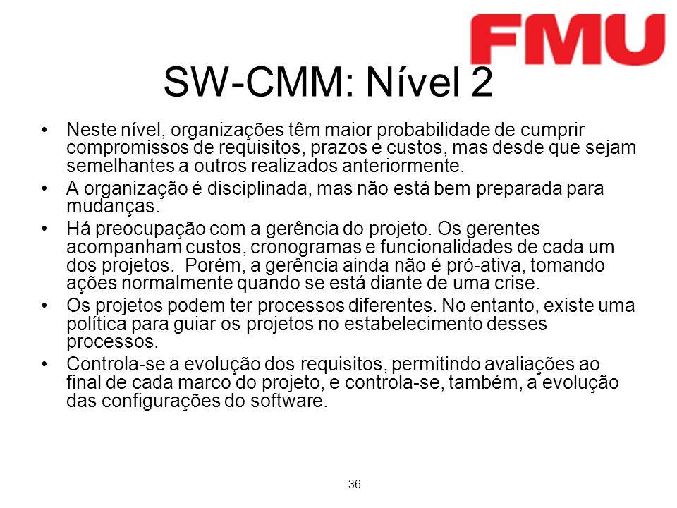 SW-CMM: Nível 2