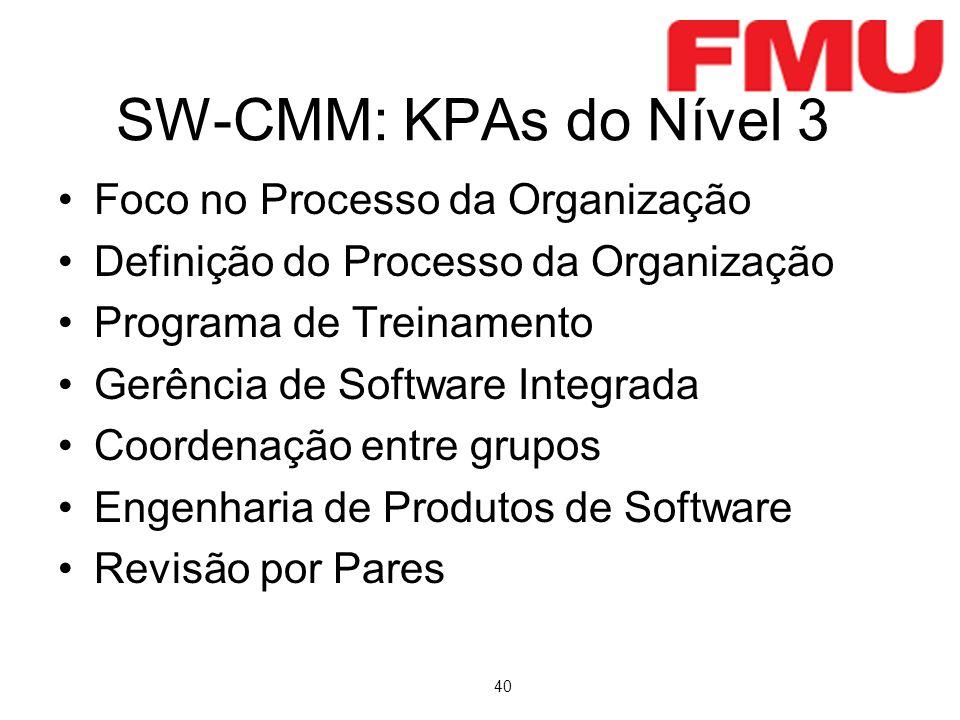 SW-CMM: KPAs do Nível 3 Foco no Processo da Organização