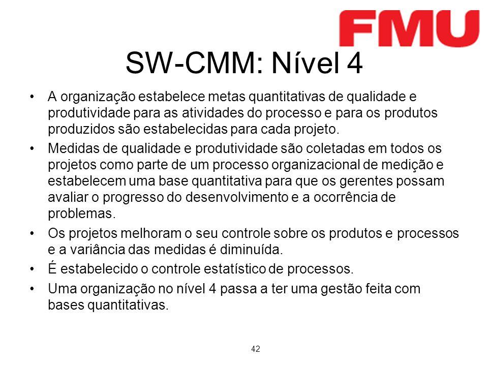 SW-CMM: Nível 4
