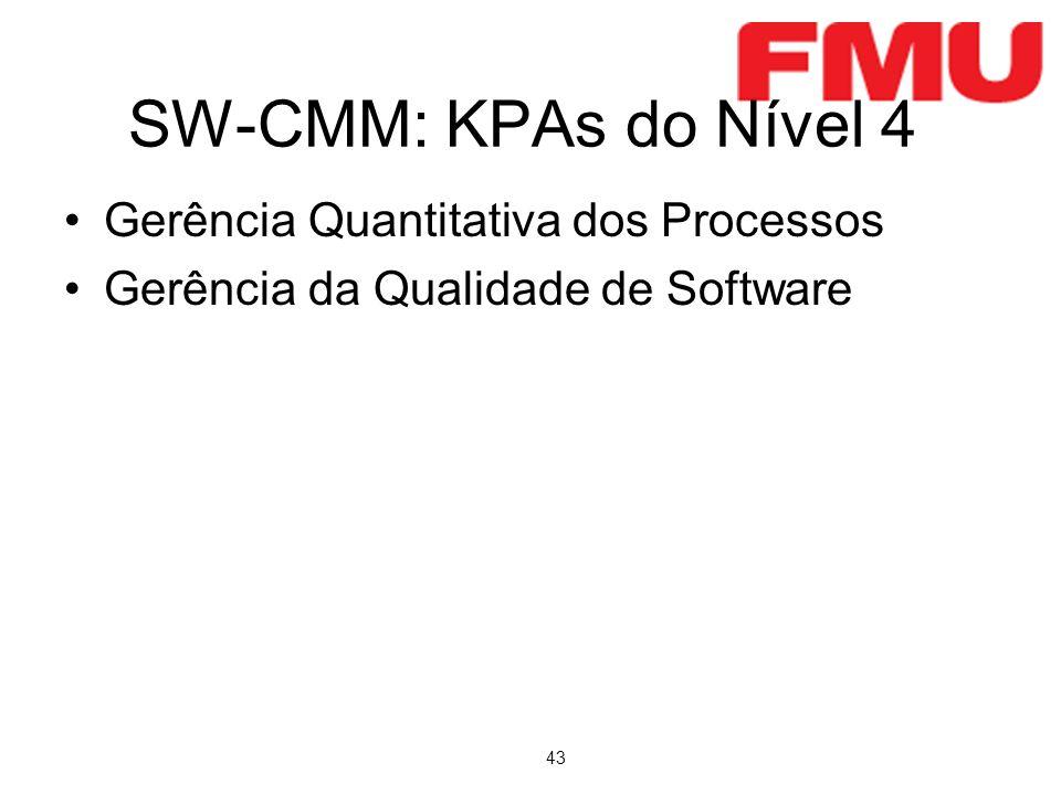 SW-CMM: KPAs do Nível 4 Gerência Quantitativa dos Processos