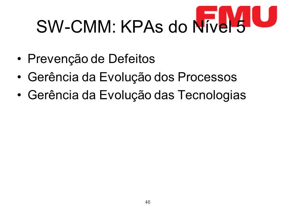 SW-CMM: KPAs do Nível 5 Prevenção de Defeitos