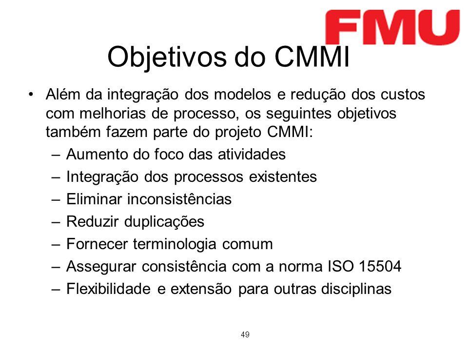 Objetivos do CMMI