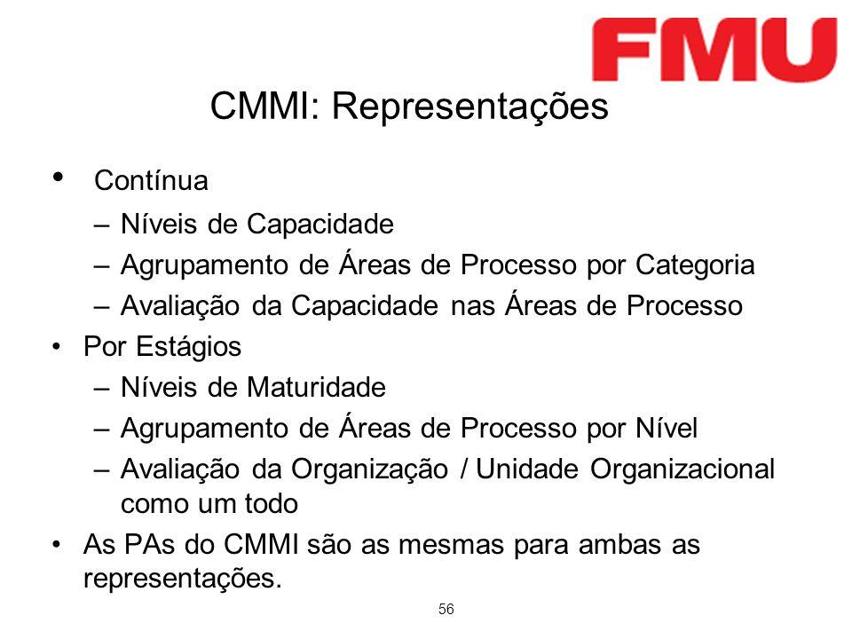 CMMI: Representações Contínua Níveis de Capacidade