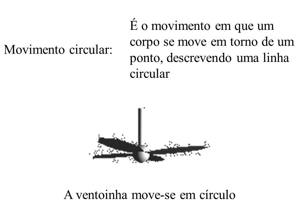 A ventoinha move-se em círculo